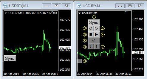 Chart_Sync.jpg