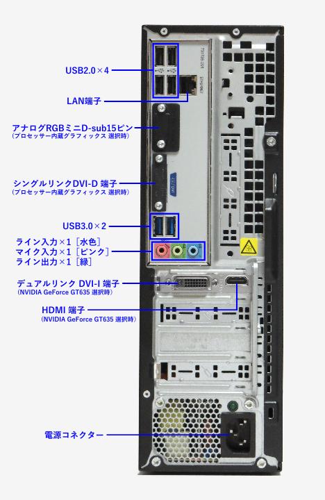 400-320jp_背面_インターフェイス_名称_02