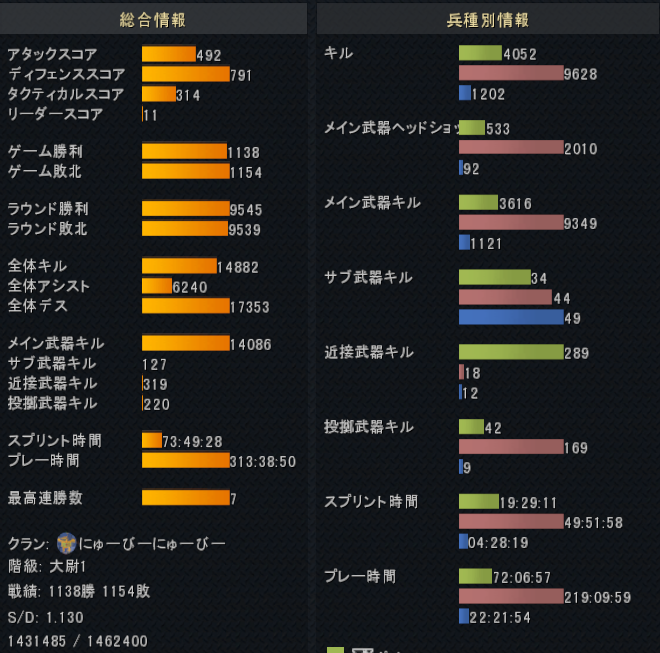 AVA_record20140603.png