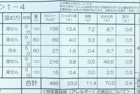 onemile_calorie_140301.jpg