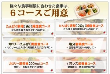 wellness_005_menu_360.jpg