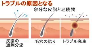 【ナッツ】アクネポアディープクレンザー