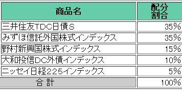 dc20140524_2.jpg