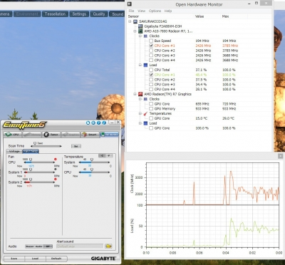cTRP45W GPU負荷(2014年8月18日)