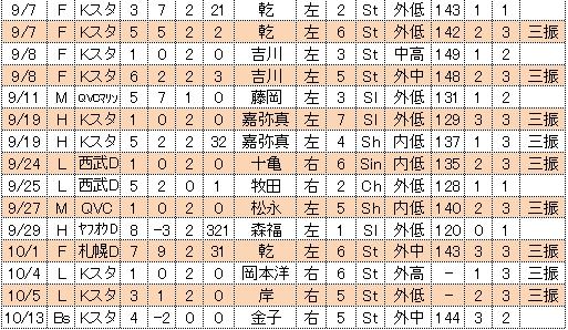 20140303DATA04.jpg