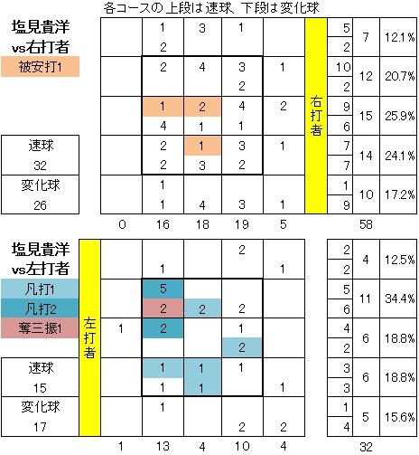 20140329DATA12.jpg
