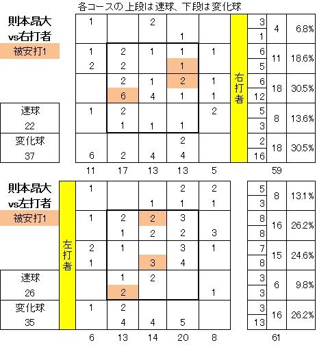 20140404DATA12.jpg