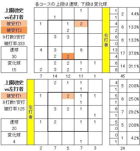 20140430DATA12.jpg