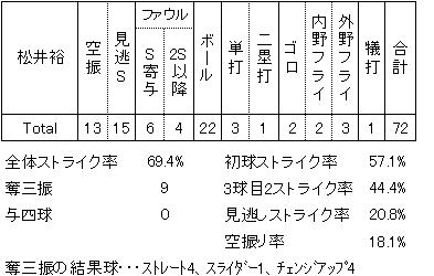 20140506DATA01.jpg