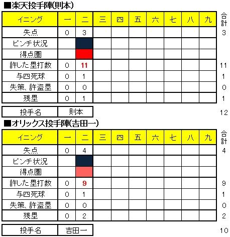20140515DATA12.jpg