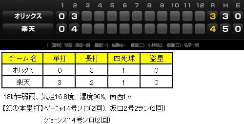 20140516DATA02.jpg