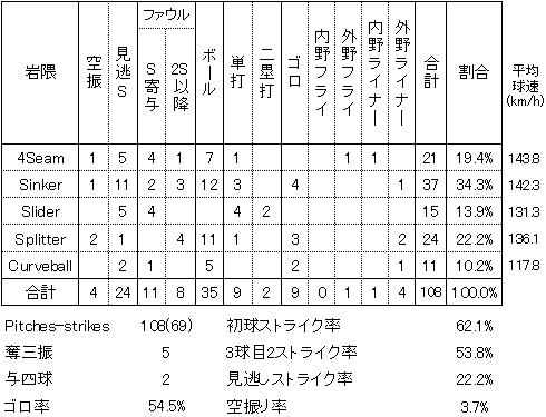 20140615DATA02.jpg