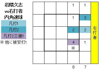 20140616DATA04.jpg