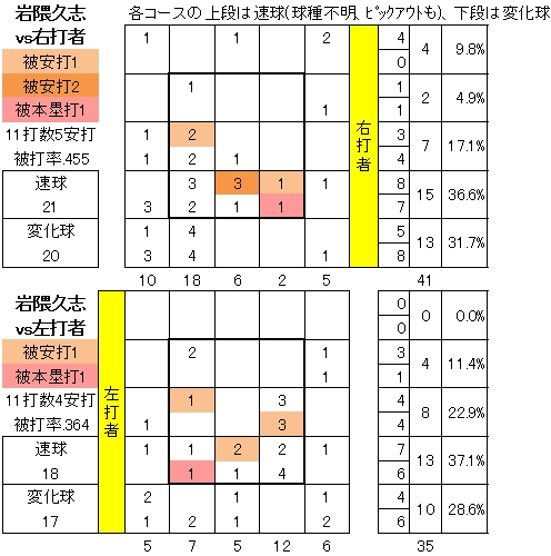 20140621DATA03.jpg