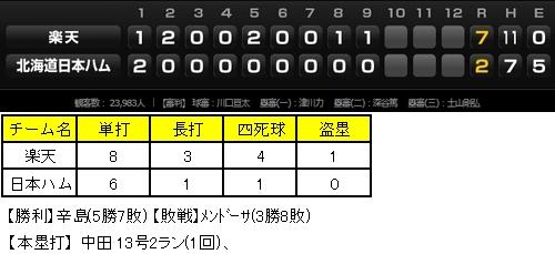 20140627DATA02.jpg