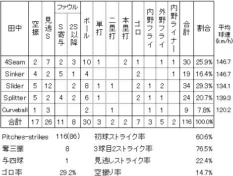 20140629DATA01.jpg