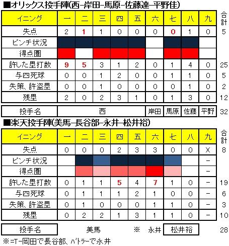 20140701DATA02.jpg