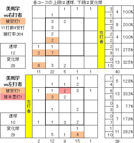 20140701DATA04.jpg