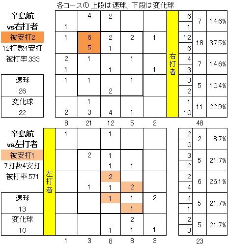 20140703DATA04.jpg