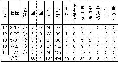 20140708DATA09.jpg