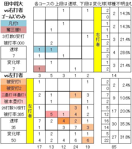 20140709DATA03.jpg