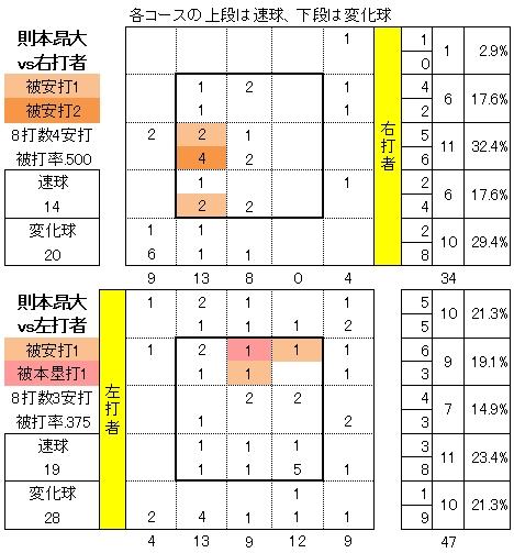 20140711DATA07.jpg