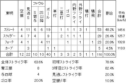 20140714DATA07.jpg
