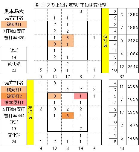 20140716DATA04.jpg