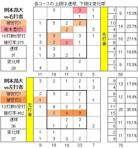 20140727DATA04.jpg