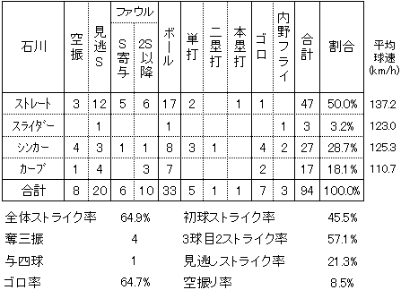20140805DATA16.jpg