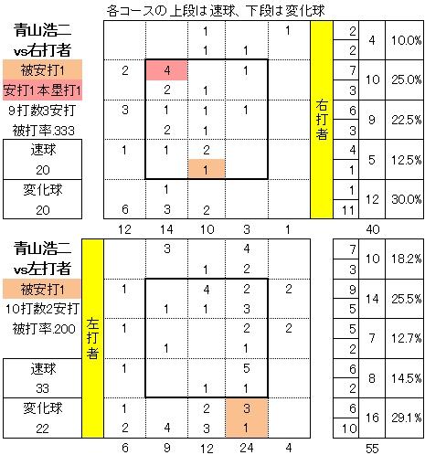 20140805DATA17.jpg