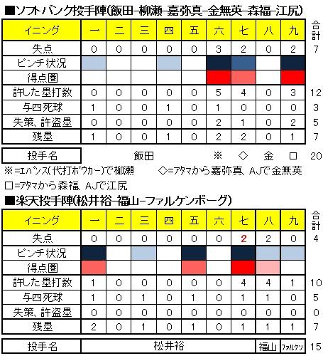 20140813DATA05.jpg
