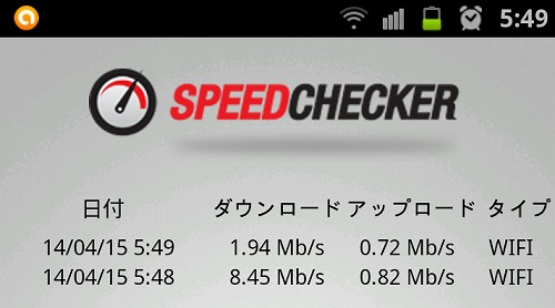 WiMAXとWiMAX2の速度比較